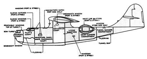 Rc Boat Part Diagram by Pby Info Black Cat Pbys