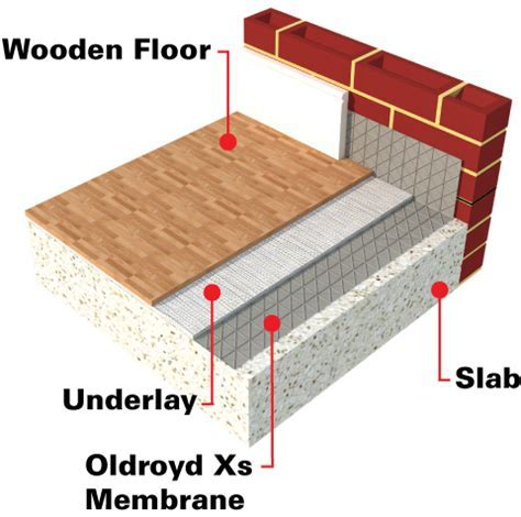Damp proofing solutions for solid concrete floors