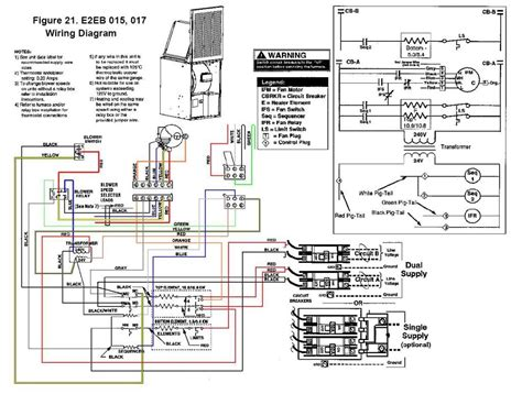 Wiring Diagram For Mobile Home Furnace Free