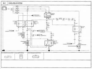 Wiring Diagram Kia Sportage 1994 Gratis
