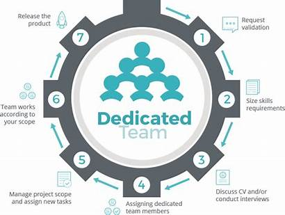 Approach Dedicated Team Project