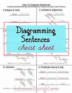 Cheat Sheets And Sentences On Pinterest