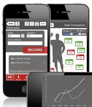 best fitness for iphone top 5 iphone fitness apps imore