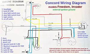 Amc Concord Wiring Diagram