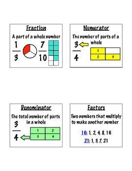 word walls fractions  wall file  pinterest