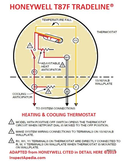 How Wire Honeywell Room Thermostat