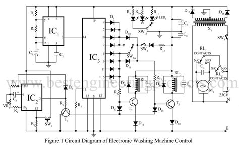 electronics washing machine circuit diagram and description