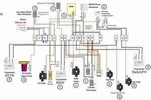 Boiler Wiring Diagrams