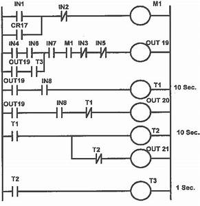 steel ring programming example ladder logic plc manual With ladderdiagramforplc