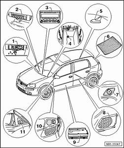 Volkswagen Workshop Manuals  U0026gt  Golf Mk5  U0026gt  Vehicle Electrics  U0026gt  Communication  U0026gt  Infotainment