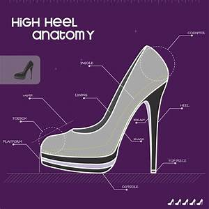 Shoe Terms That You Should Know