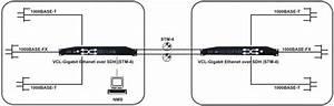 Gigabit Ethernet Over Sdh  Gigabit Ethernet Over Stm