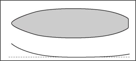 Boat Hull Outline by Building The Gecko Boat