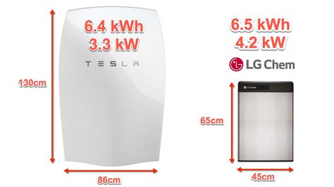 Free Resu by New Lg Chem Resu Batteries Smaller More Powerful And