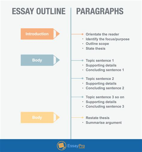 How to assign static ip address windows 10 phd thesis search engine uspto legacy assignment search uspto legacy assignment search photography assignments high school