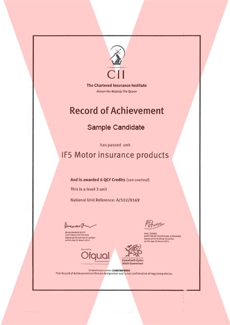 Diploma in insurance (dipcii) duration: CII Record of Achievement - Unacceptable   ACE - Website