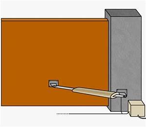 Motorisation A Verin : motoriser un portail ~ Premium-room.com Idées de Décoration