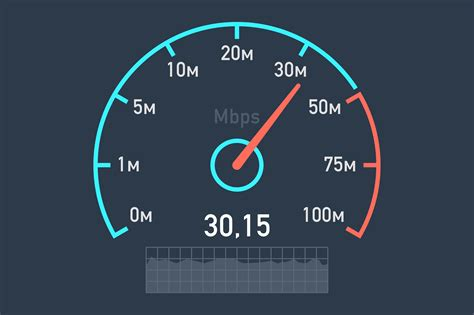 dsl speed test how to test your speed