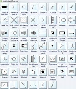 Building Electrical Symbols Floor Plan Symbols Chart Pdf Wikizie Co In 2020