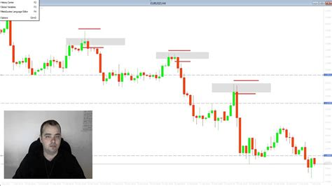 how to trade currency how to trade fibonacci retracement for money in forex
