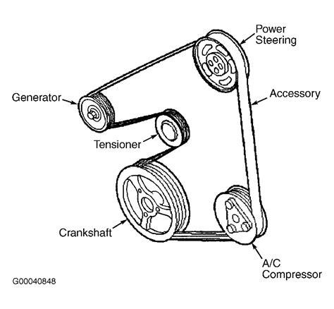 Ford Taurus Belt Diagram Seven Modified
