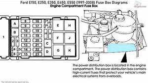 Diagram  Fuse Box Diagram 2003 Ford E350 Cutaway Full