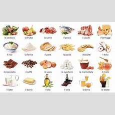 Food  Italian Words List With Audio And Exercises Visit This Page To Listen The Pronunciation