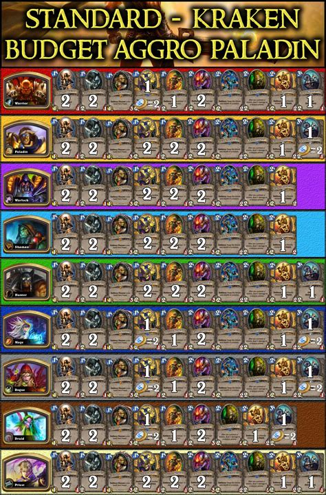 Aggro Paladin Deck Hearthpwn by Budget Aggro Paladin Deck Guide And