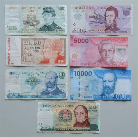 Economy Chile