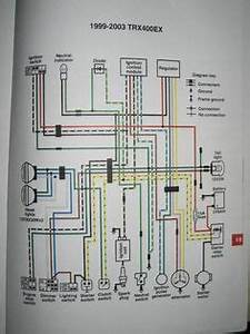 Honda 400ex Wiring Diagram Color : wiring diagram for chinese 110 atv the wiring diagram ~ A.2002-acura-tl-radio.info Haus und Dekorationen