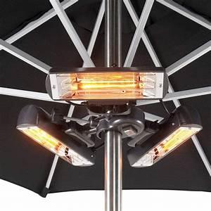 Heatmaster Slimline Super 2400w Mounted Patio Heater