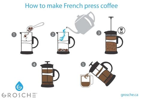 Depending on the size of your french press, you can brew as little as 4 fluid ounces of coffee to as many fluid ounces as you need. The Best French Press Coffee Water Ratio | GROSCHE