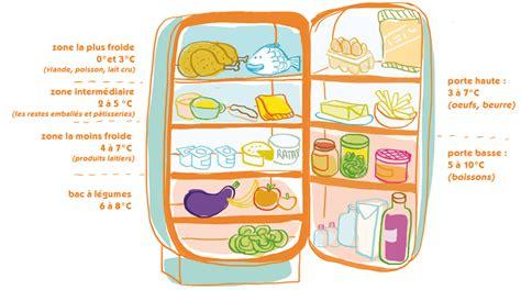comment ranger le frigo conseils de conservation terre2sens