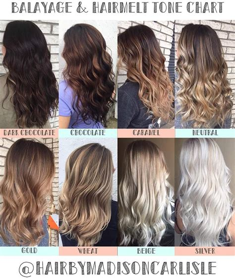 Pictures Of Different Types Of Highlights by Hair Color Tone Chart Balayage Color Specialist