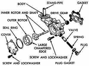 Dodge 318 Engine Diagram Oil Pump