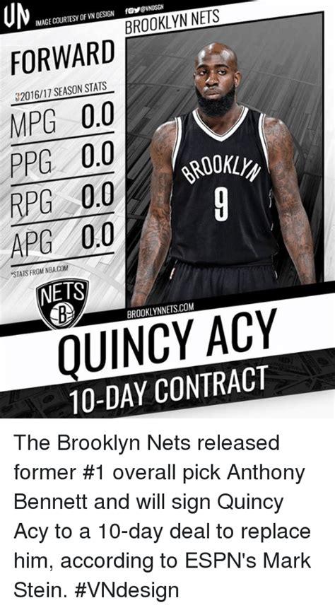 Brooklyn Meme - image courtesyof design fevevndsgn brooklyn nets forward 201617 season stats mpg 00 ppg 00 apg