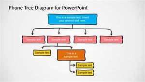 Phone Tree Diagram Powerpoint Template