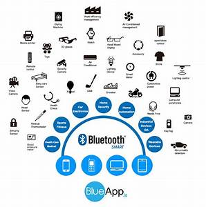 Make Your Products Smart With Bluetooth Smart