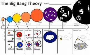 Pin On Big Bang