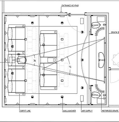 High Quality Home Theater Plans #8 Home Theater Room Floor