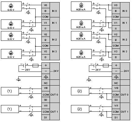 tm2amm6ht analog input output module m238 4 inputs voltage current high leve