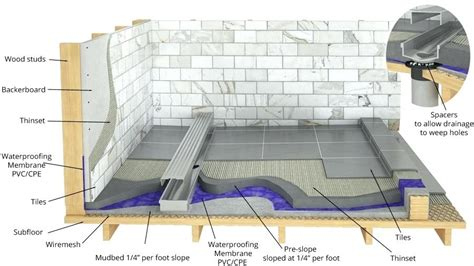 installing tub drain assembly how to install shower drains carlislerccar
