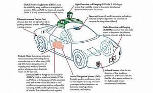 Wiring Autonomous Vehicles