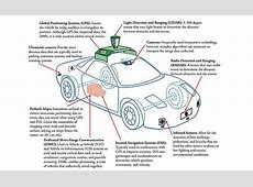 Wiring Autonomous Vehicles 20171005 Assembly Magazine