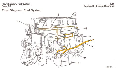 Cummins System Diagrams Images Frompo