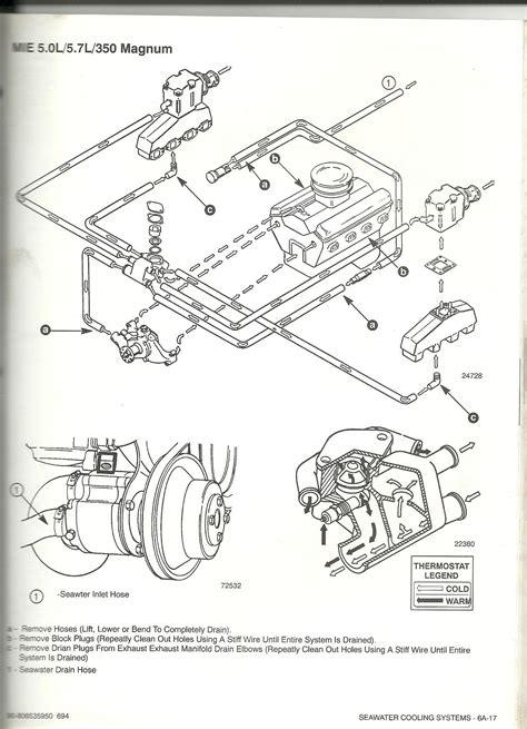 Nett 43 Mercruiser Engine Diagramm Bilder - Die Besten Elektrischen ...