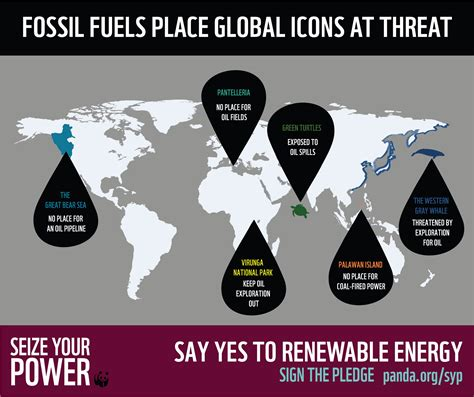 Fossil Fuels In Africa Map Fossil Free Engine Image For