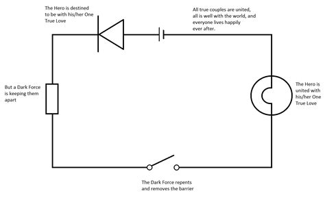 Basic Electricity Circuits Electronic Circuit Diagram