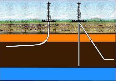На Студопедии вы можете прочитать про Физикохимические свойства природных газов. Подробнее.