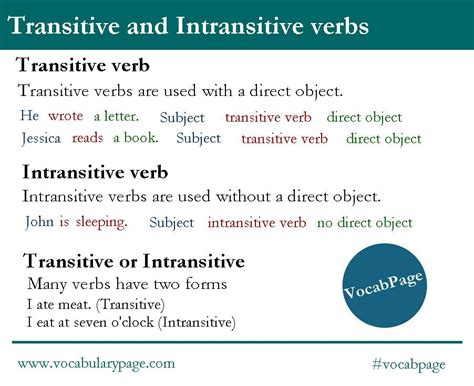 transitive and intransitive verbs language esl
